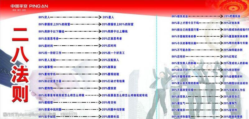 中国平安展板二八法则图片