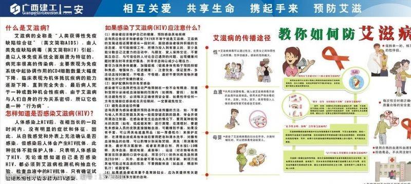 广西建工标志防艾滋宣传栏图片